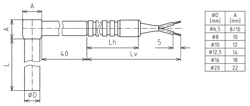 Standard-electrical-connection-of-cartridge-heaters-17