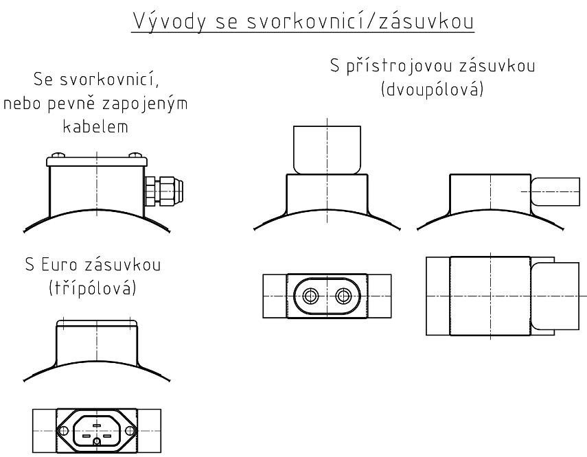 pasy_svorkovnice